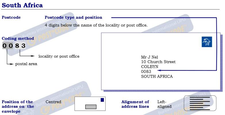 Zip Postal Code South Africa 13